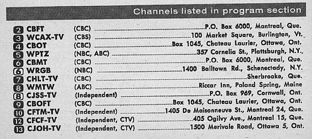 Indiana Edition February 25 1961 Tv Guide Champaign Me Tv
