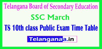 TS Telangana SSC March 2019 Exam Fee Tatkal Due Dates