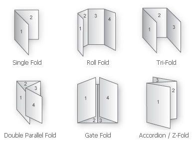 Brochure folds templates pinterest brochures leaflet design brochure folds pronofoot35fo Gallery