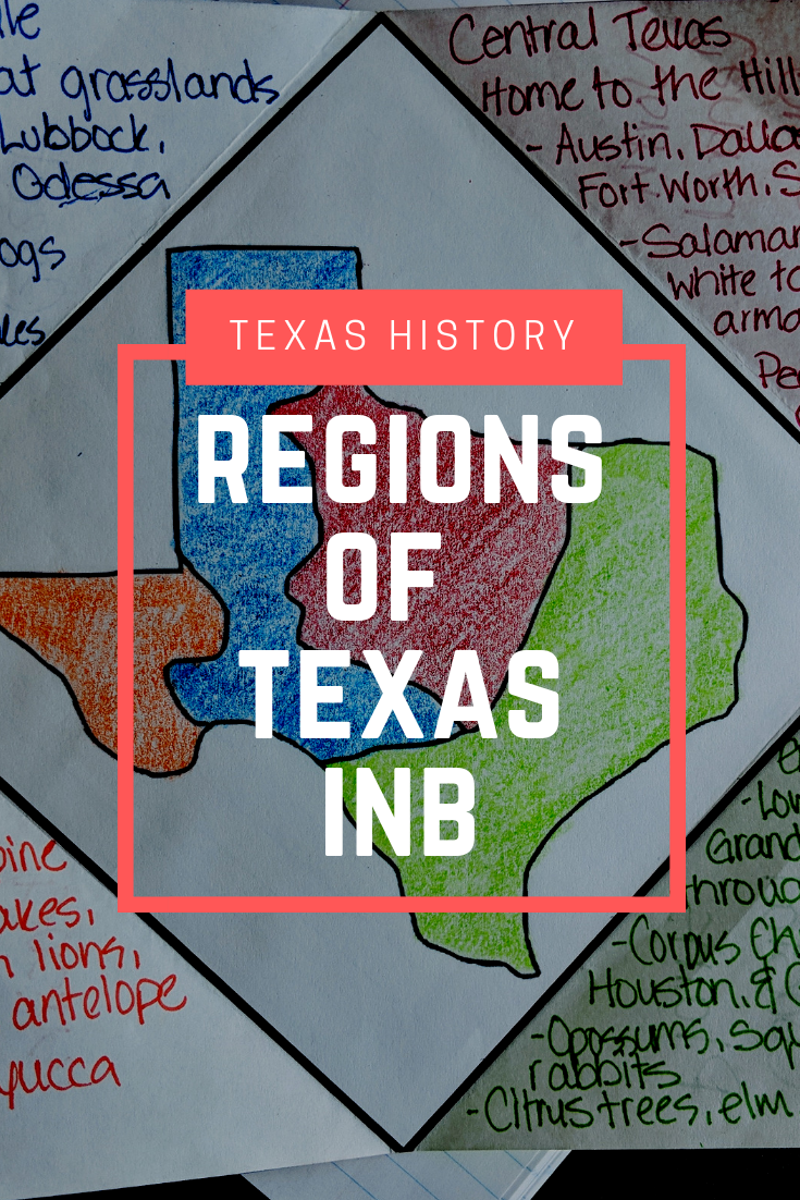 Photo of Regions of Texas Interactive Notebook