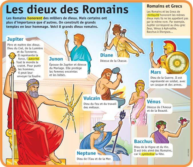 Souvent Fiche exposés : Les dieux des Romains | Histo.05 : Antiquité  NS71