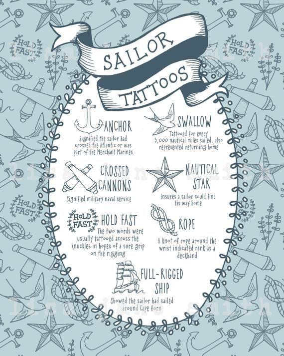 Sailor tattoo 8x10 print, sailor gift, navy gift, naval art, sailing art, navy wall decor, tattoo ar