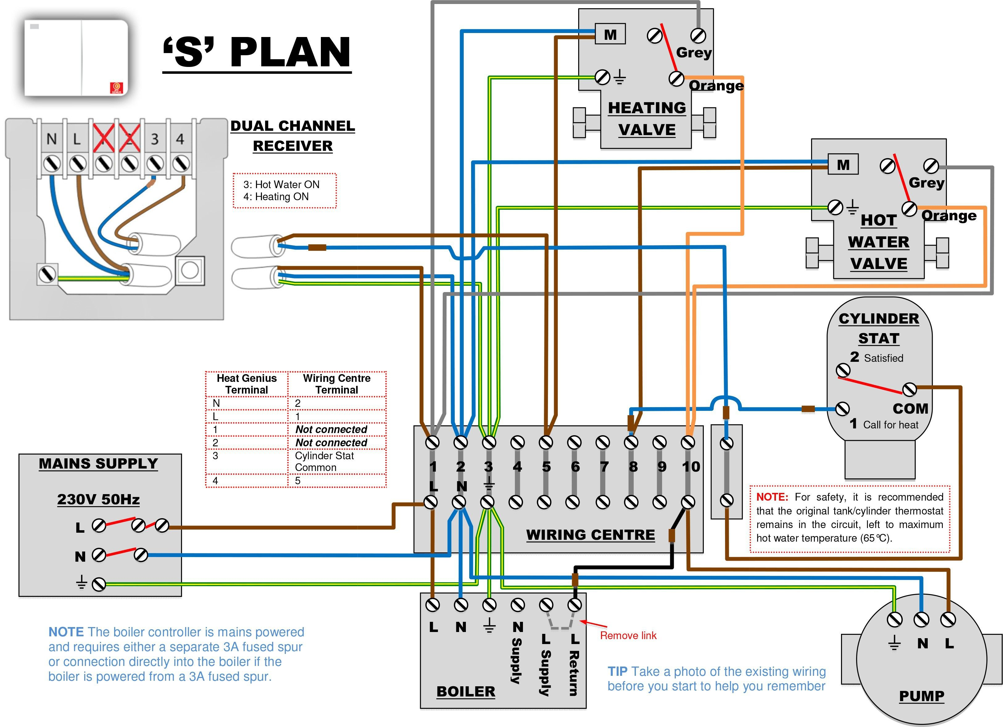 3 Phase Wiring Diagram For House | wiring diagram | Diagram ... on