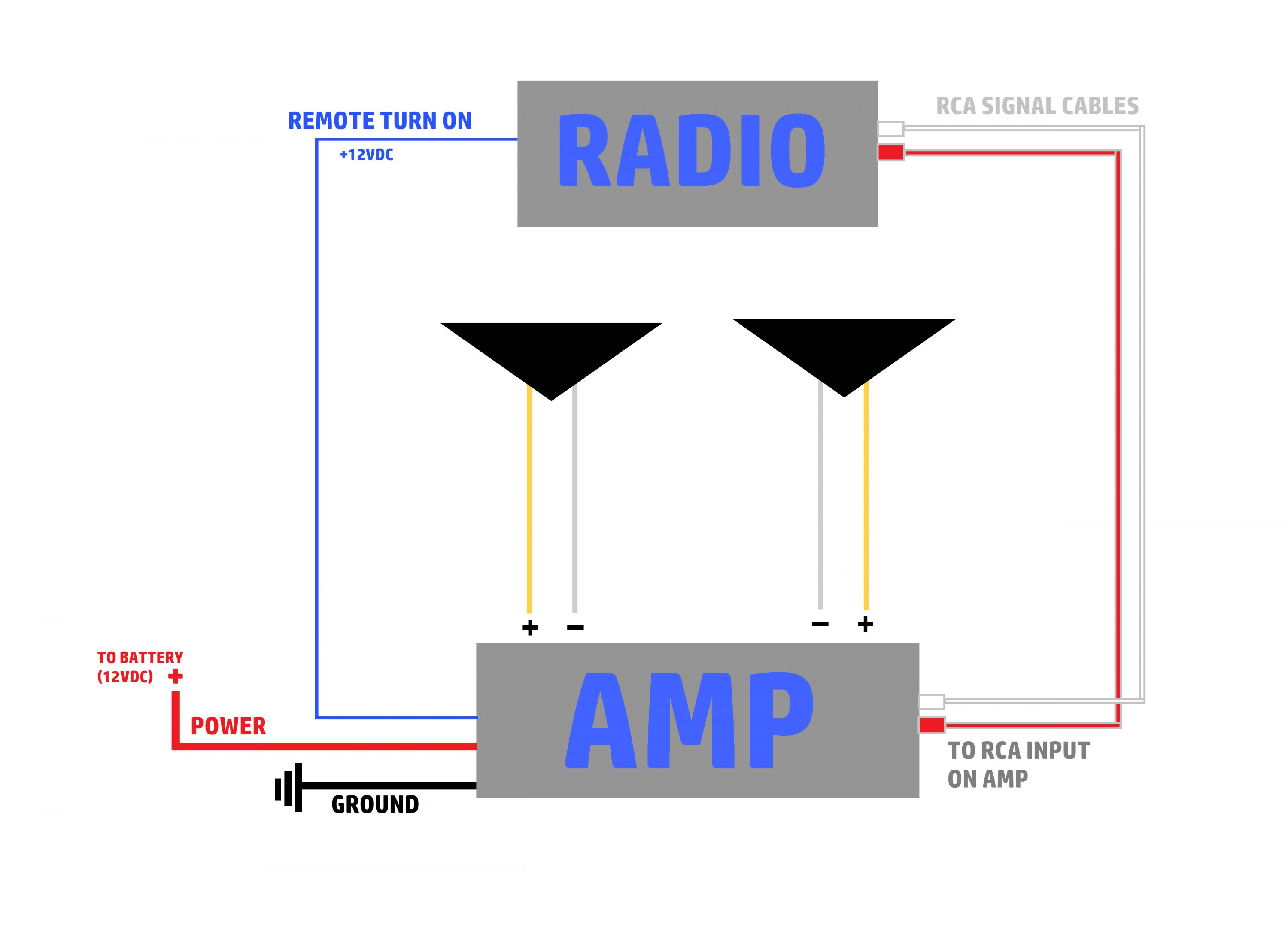 Car Stereo Power Amp Wiring Diagram And How To Install And Tune An Amp Car Audio Advice Audio Design Car Audio Car Amplifier