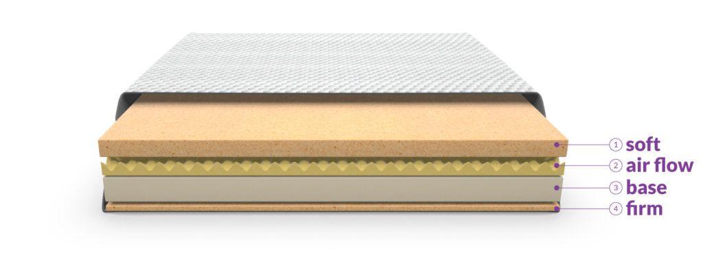 Layla Mattress Cross Section 4 Months Free Trial Great Quality Price Memory Foam Mattress Foam Mattress Mattress