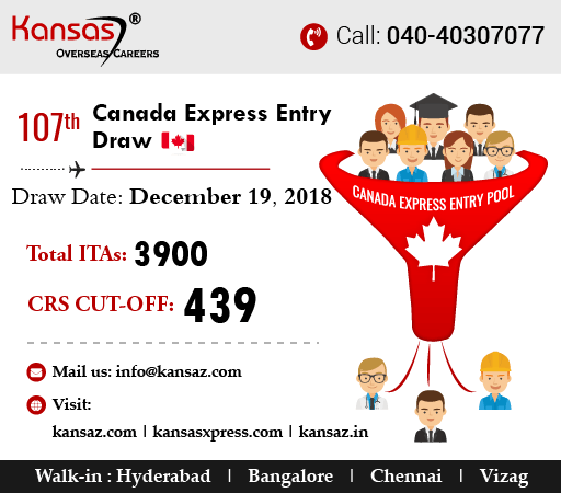 CanadaExpressEntry Latest Draw (107th Draw), was conducted