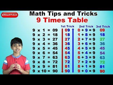 a5d78728eb6f39de59ce964d3060a0d9 Sure Way Maths on 3rd grade,