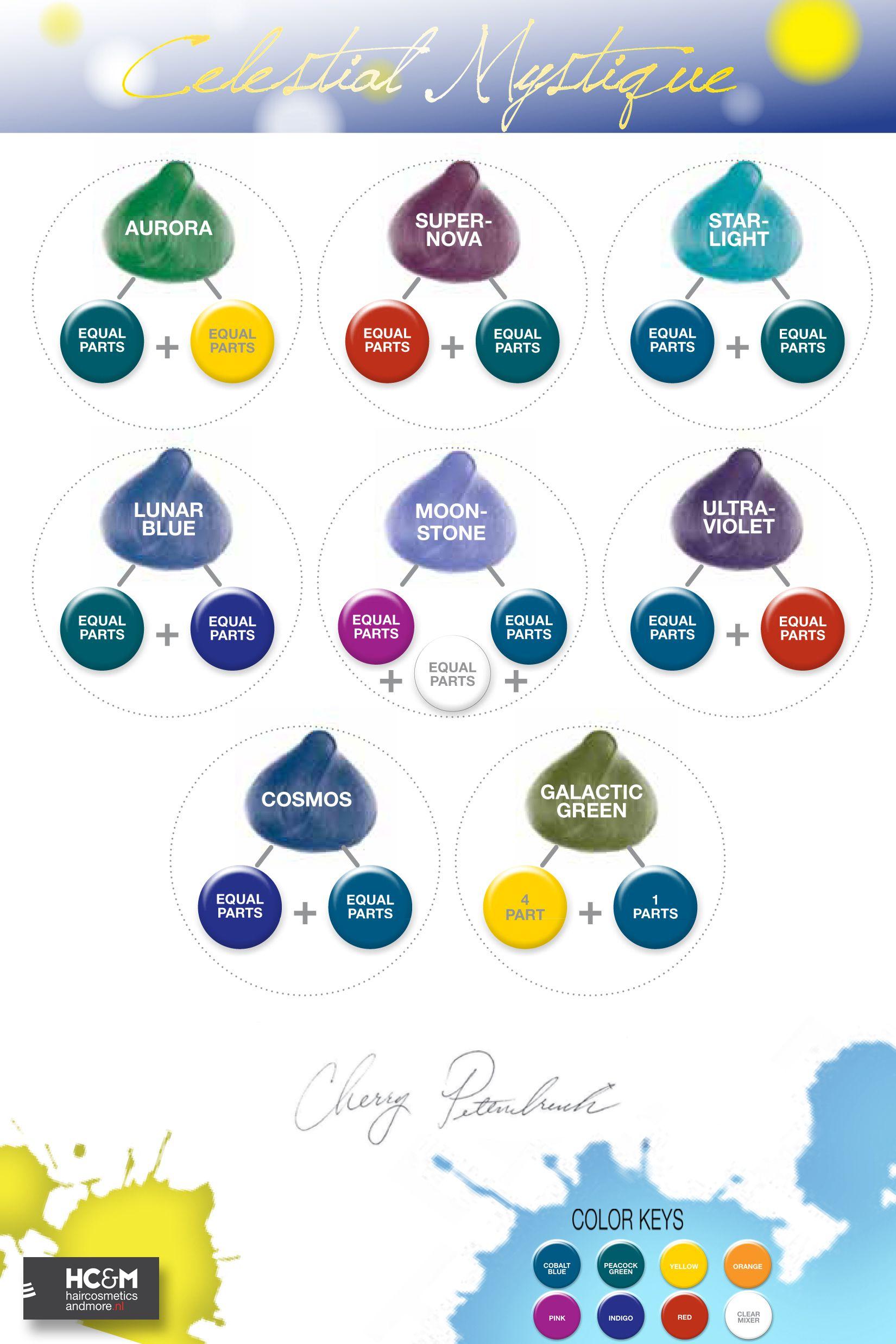 Joico Vero K-PAK Color Intensity Color Celestial Mystique Shade Chart 2.