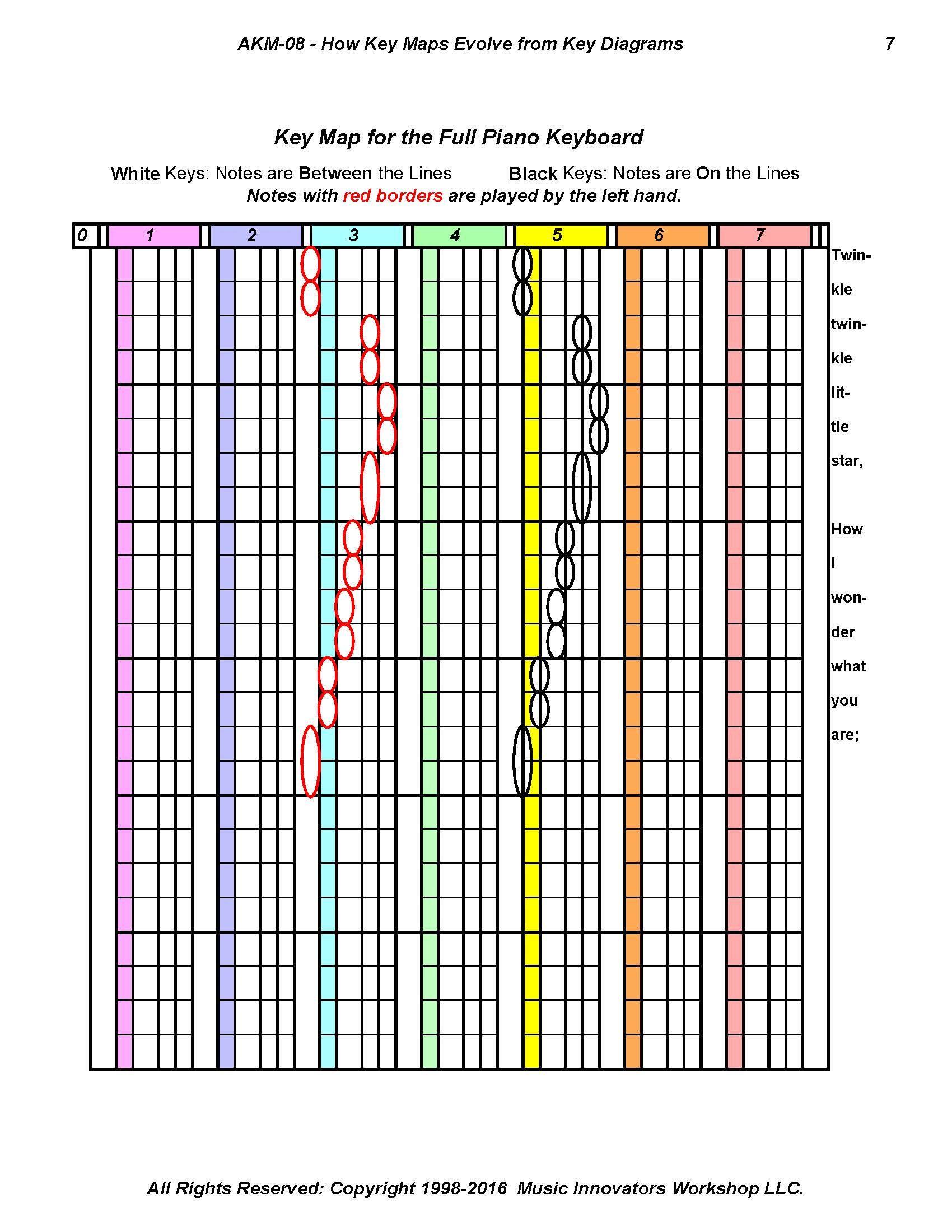 Key Map of the Full Piano Keyboard | How Key Maps Evolve