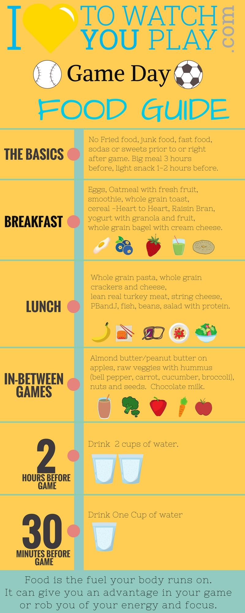 Food is fuel! Here's an easy guide to the best food options for your young athlete to consume on the day of a game. #athletefood