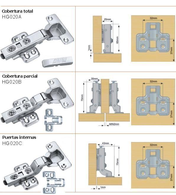 Catálogo de bisagras de cazoleta para puertas, armarios, muebles de ...