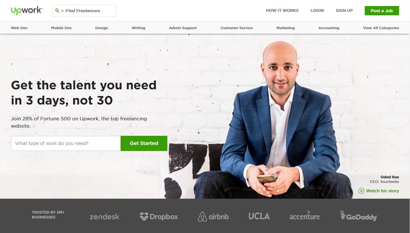 Freelance find jobs web программист удаленно работа