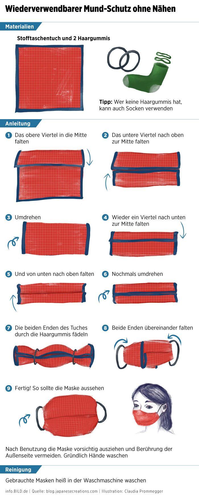 Mundschutz ohne Nähen: Corona-Schutzmaske selber basteln – Anleitung