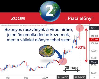 lehetőségek 2020)