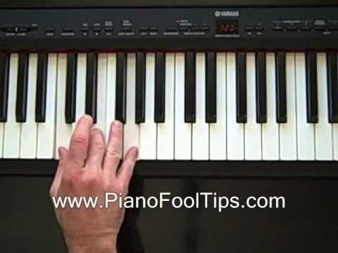 Piano Lessons I Iv V Piano Chords Music Theory Pinterest