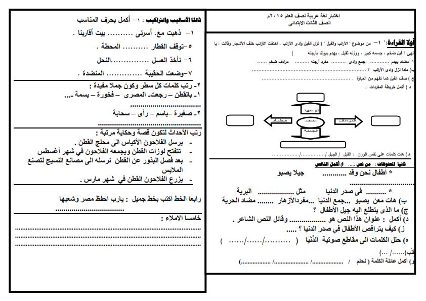 امتحانات عربية للصف الثالث الابتدائى الترم الاول المواصفات الجديدة 2015 Exam Journal Resources