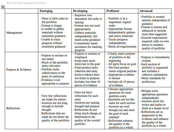 history rubric template