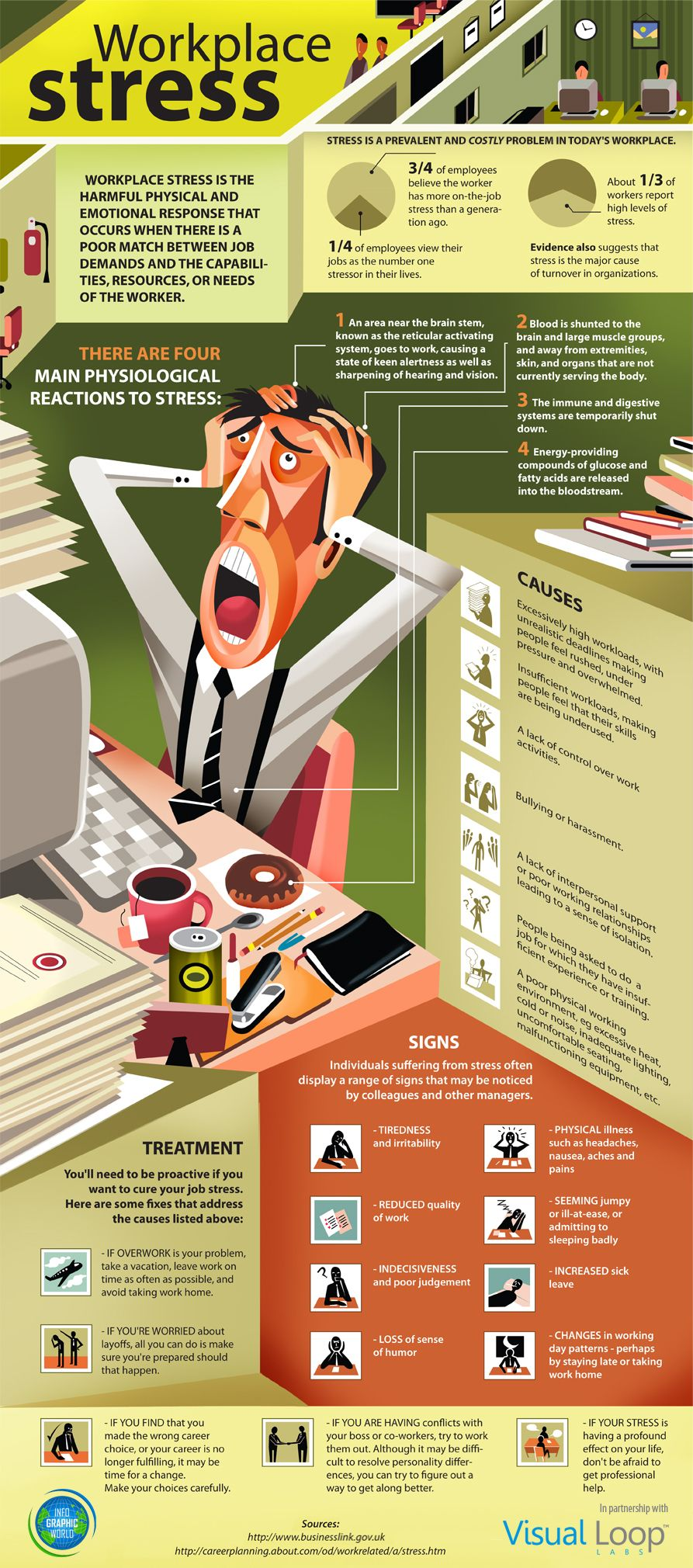 Why Work Stresses Us Out And What We Can Do About It Workplace - How much is the human body worth infographic