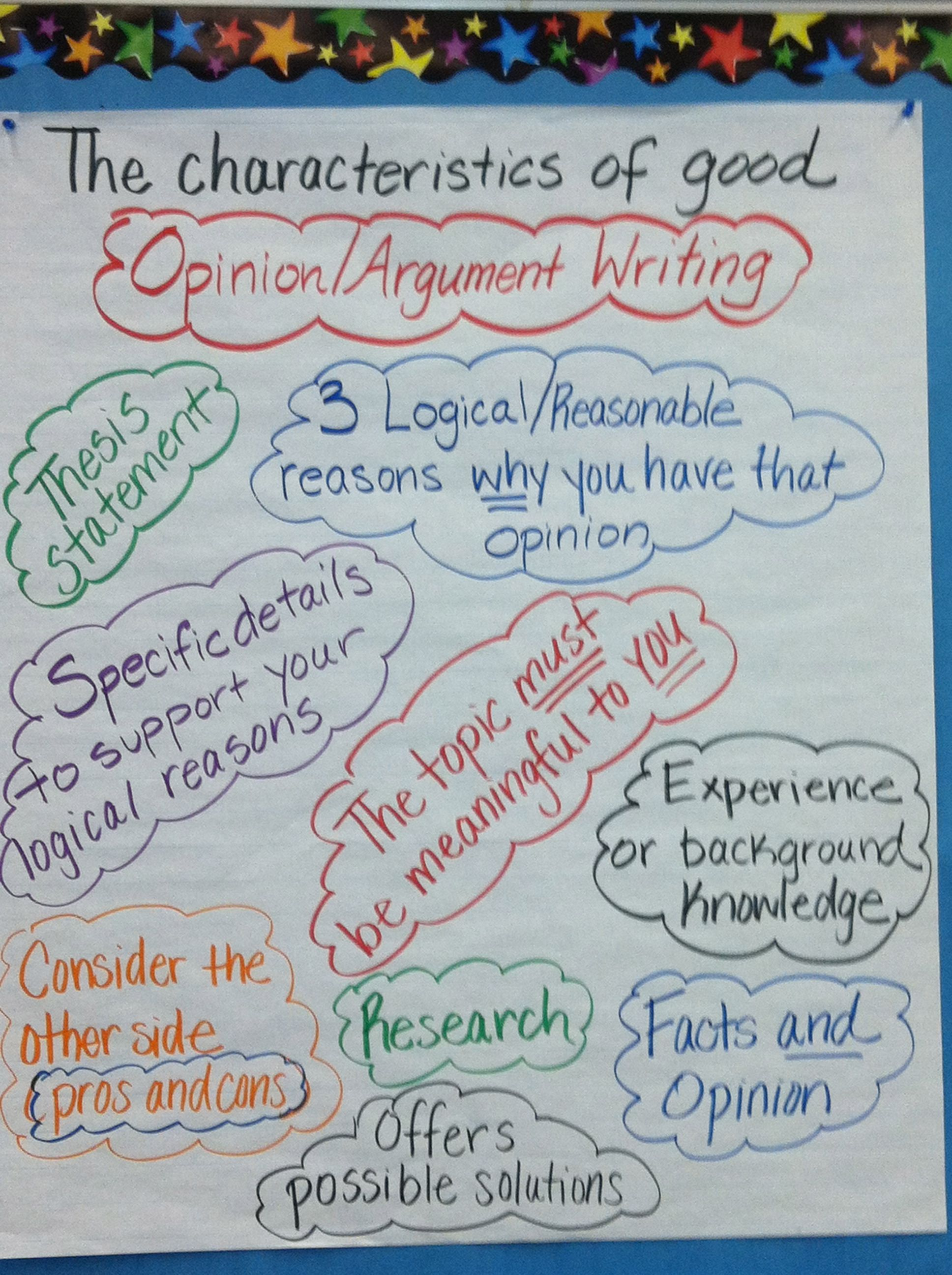 characteristics of good opinion argument writing 5th grade characteristics of good opinion argument writing 5th grade