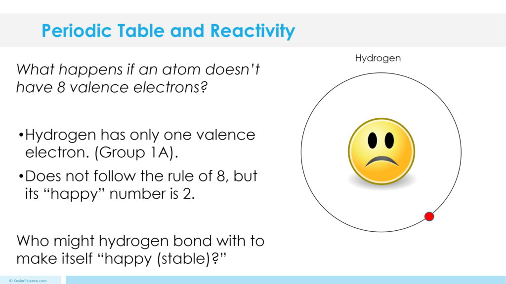 Periodic table and reactivity 5e lesson plan science pinterest periodic table and reactivity 5e lesson urtaz Images