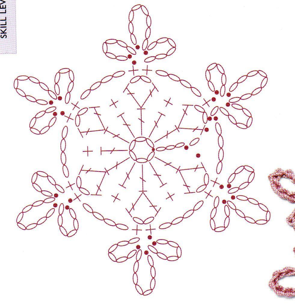 crochet snowfake chart | crochet | Pinterest | Ganchillo, Nieve y ...