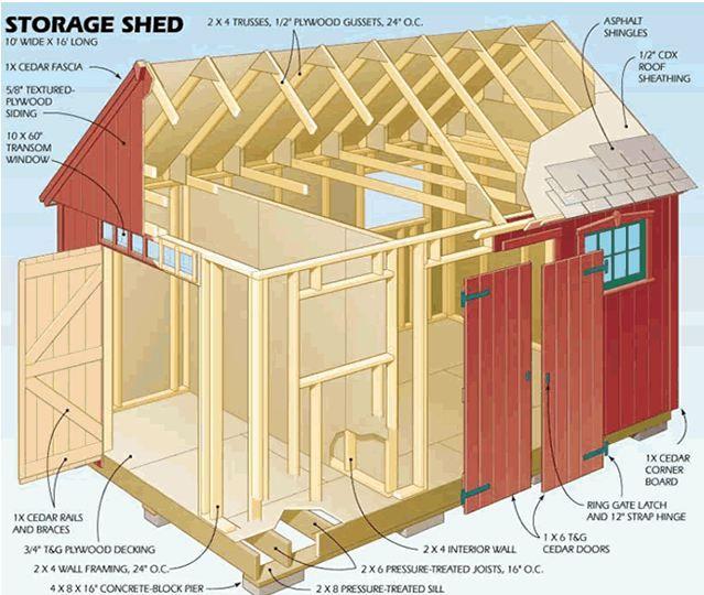Storage Sheds Buildings 12x16 Storage Shed Plans Save Money