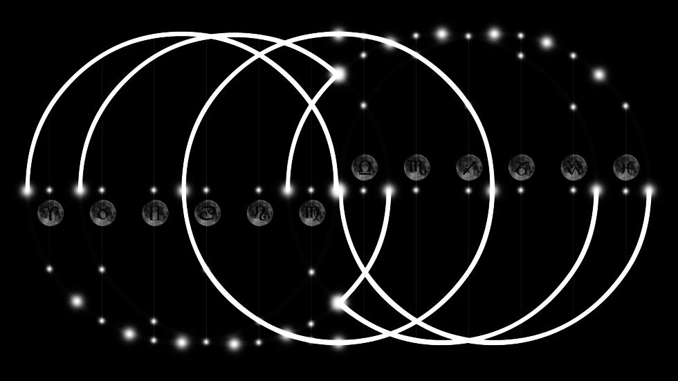 Derek: Gedney | Sacred Geometry Tutorials & Charts