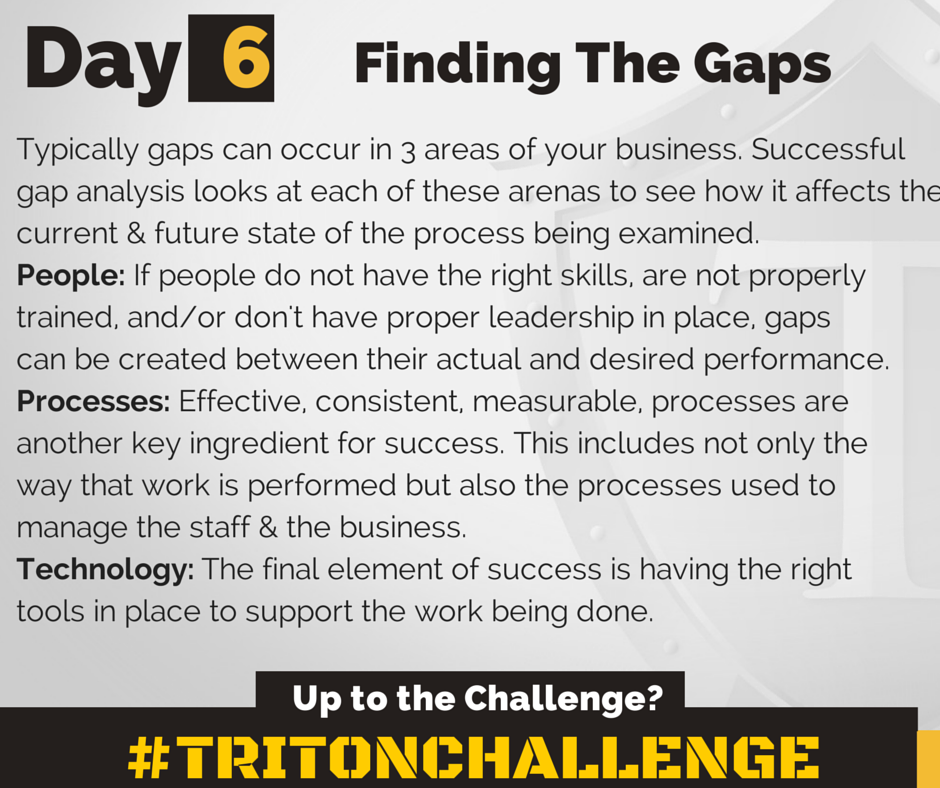 Tritonchallenge Day  Typically Gaps Can Occur In  Areas Of Your