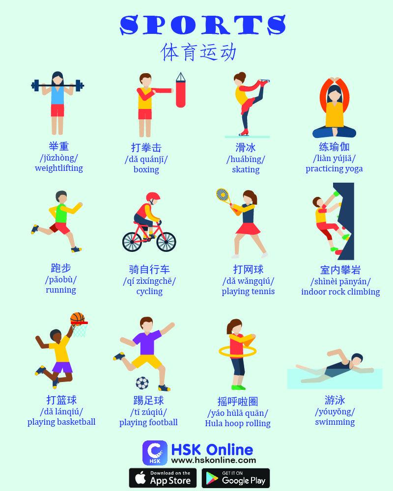 Chinese Vocabulary For Sports Chinese Language Learning Chinese Lessons Mandarin Chinese Learning