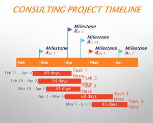 consulting project powerpoint template gantt chart templates