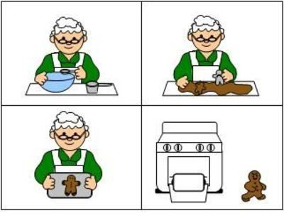 image regarding 4 Step Sequencing Pictures Printable called Printable Sequencing Photos The Game Mother: Sequencing