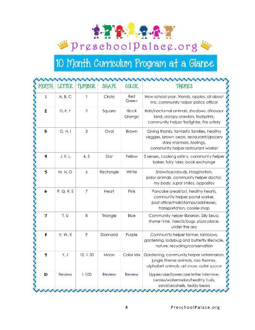Workbooks pre k workbooks : The Ultimate Preschool Curriculum Kit - Printable Workbooks ...