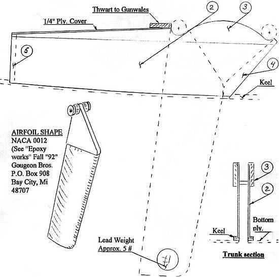 no-pin centerboard tutorial
