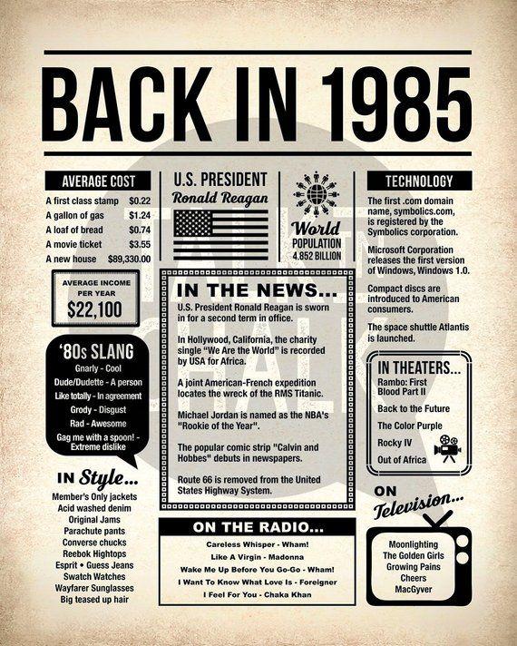 Back In 1985 PRINTABLE Newspaper Poster 1985 DIGITAL
