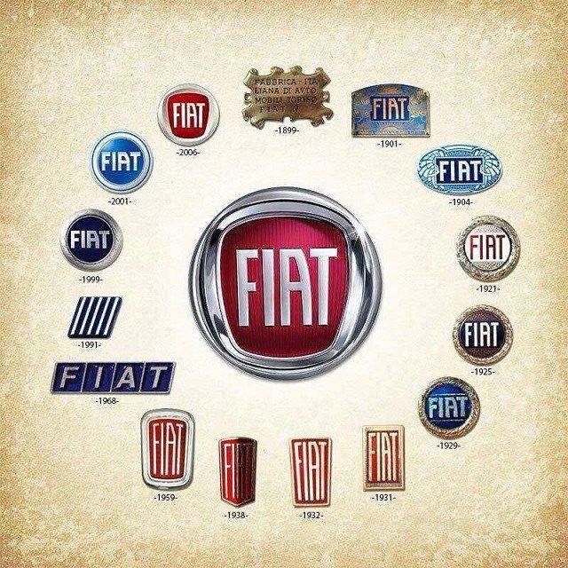 fiat fabbrica italiana automobili torino since 1899