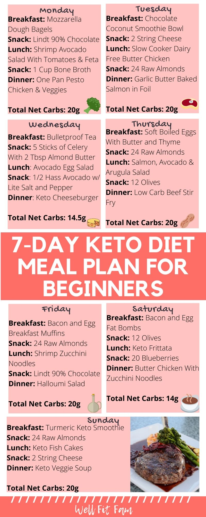 Want A 7 Day Keto Meal Plan For Beginners But No Idea Where To Start This Easy Keto Ketogenic Diet Meal Plan Keto Diet Meal Plan Ketogenic Diet For Beginners