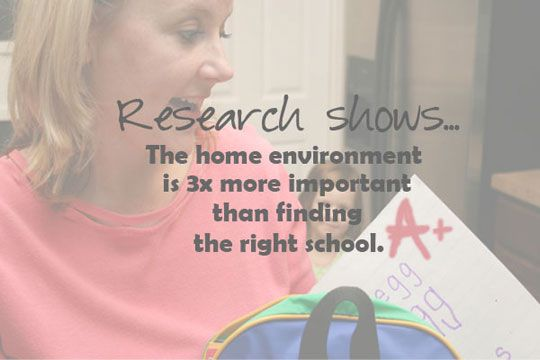 While a quality school is important, it's not the number one factor in determining your child's probability of academic success. Find out what is...