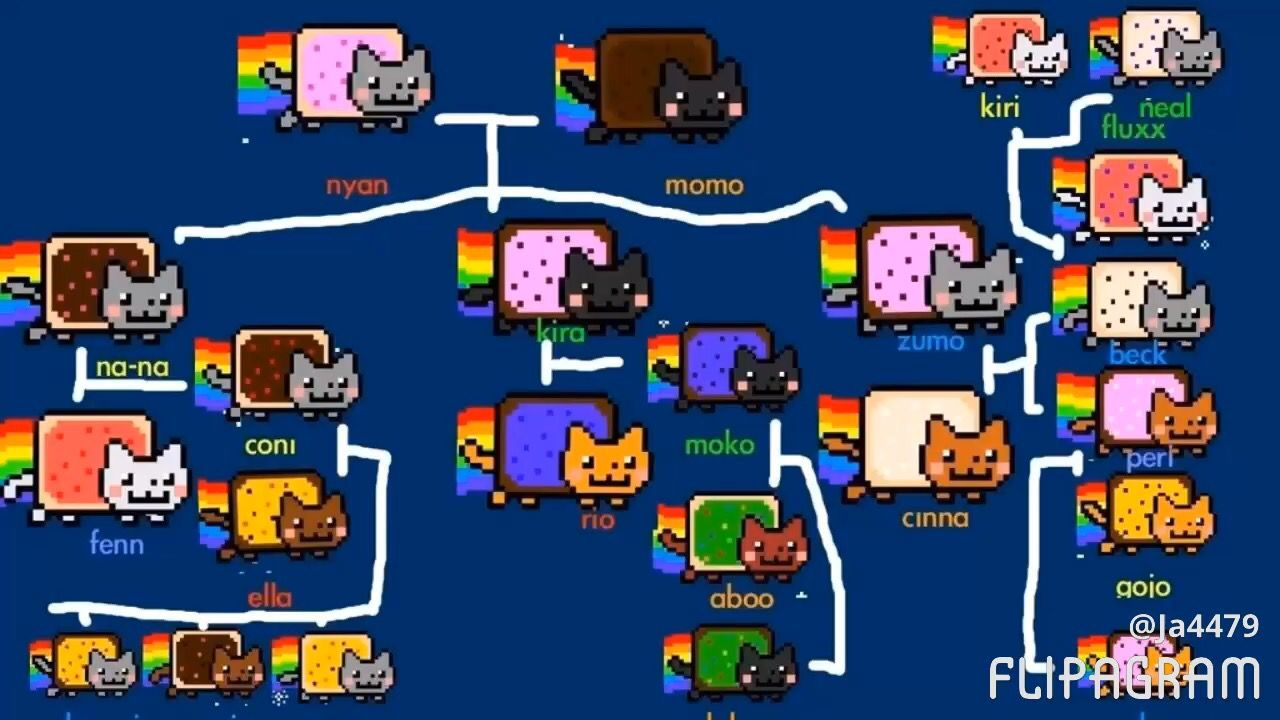 Pin by James Baum on Nyan Cat | Nyan cat, Games, Pikachu