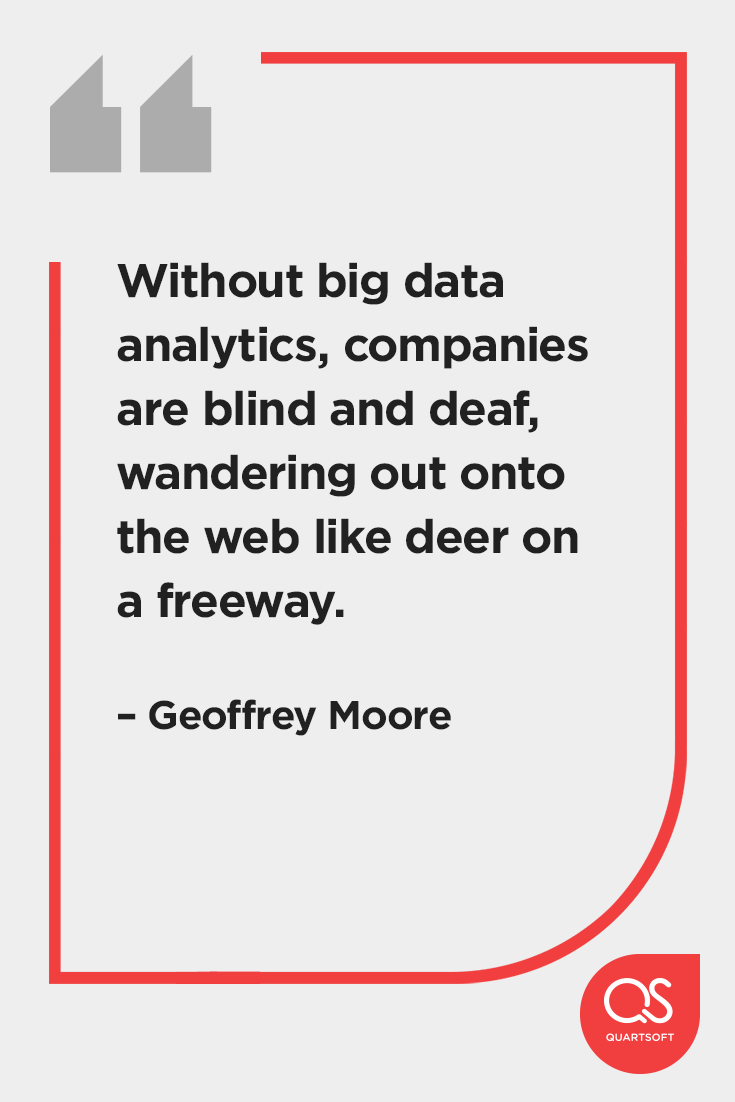 bigdata #analytics   Business Quotes and Tips About