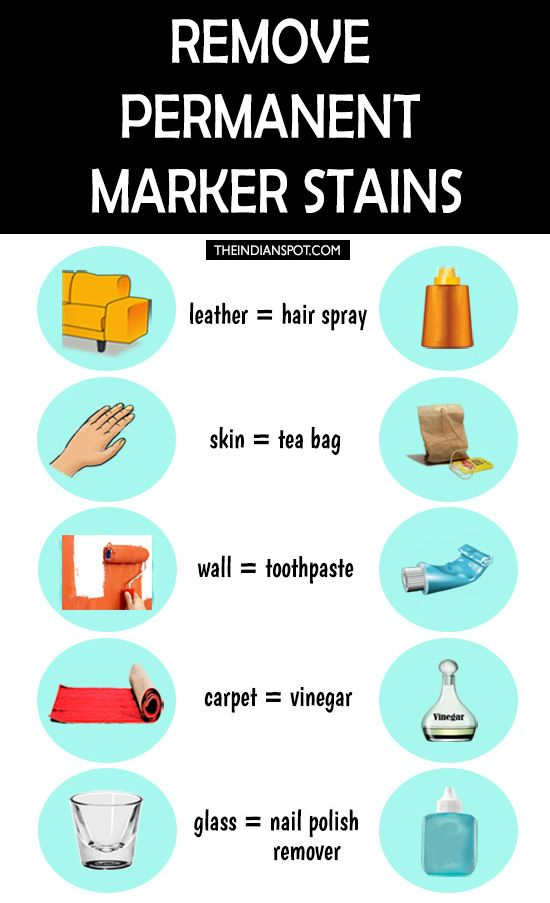Ways To Remove Permanent Marker Stains From Anything Remove