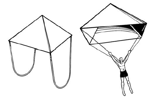 Classroom activity: Da Vinci parachute. Students make a