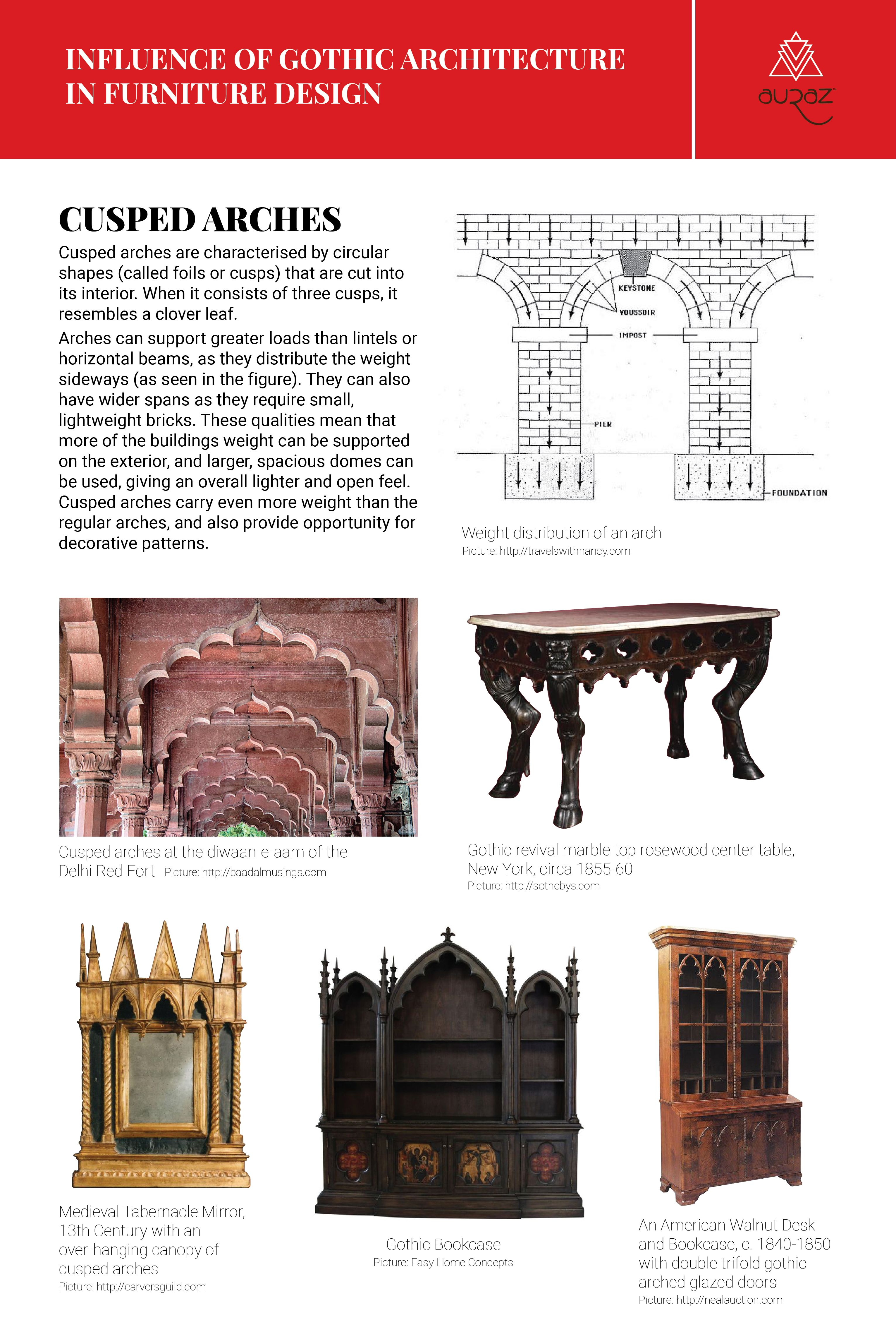 gothic inspired furniture. Gothic Furniture Was Introduced During The Era (from 12th Century), Inspired By Architectural Style (the Only European That Not G