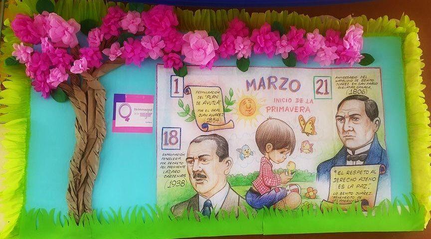 Periodico Mural De Primavera Marzo Semana De Los Jardines