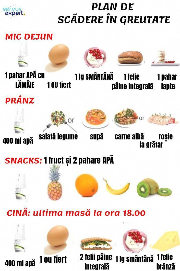 Pin op Eten en drinken