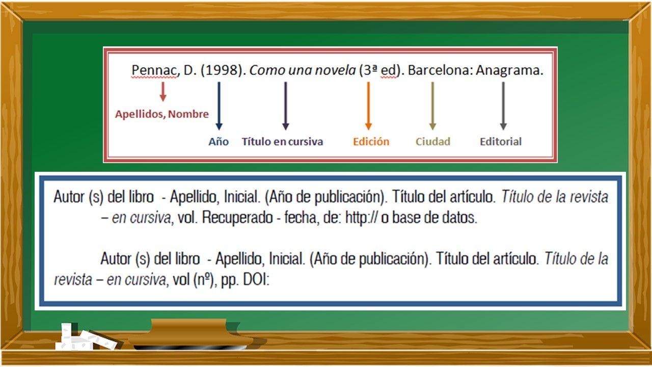 Normas APA 2020 en PDF y Formato Word para descargar ...