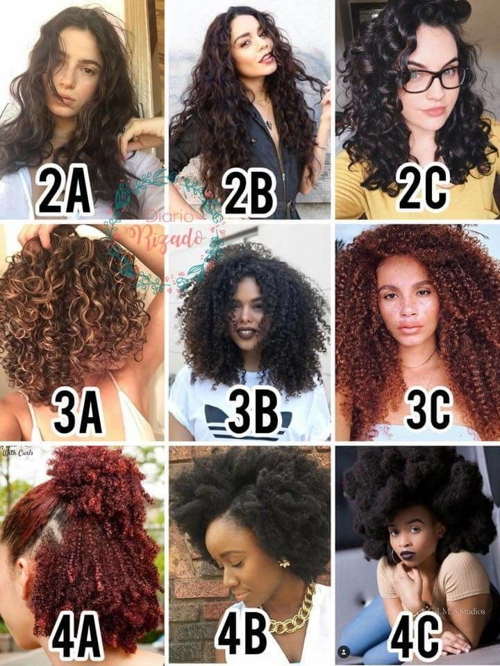 Pin By Alicia Kelly On Hair And Beauty Pinterest Curly Hair
