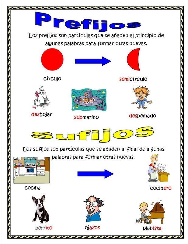 Free Items The Learning Patio Dual Language Classroom Bilingual Education Spanish Anchor Charts