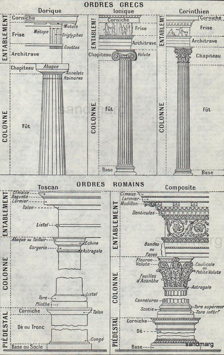 Vintage French Architectural Chart of Greek and Roman