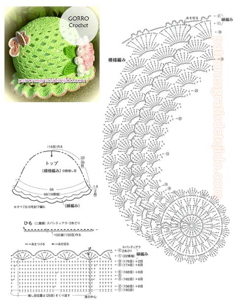 Patrones de gorro crochet con bonito diseño   Todo crochet   mütsid ...