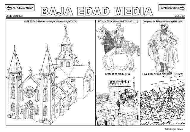 Colorear Baja Edad Media Fichas Edad Media Edad Medieval